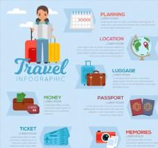 创意拉行李箱男子旅行信息图矢量