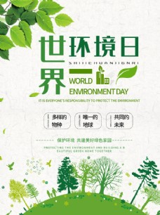 世界環境日環保宣傳海報